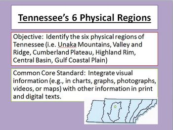 Tennessee 6 Physical regions Powerpoint Game Activity and Culture
