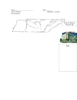Tennessee Branches of Government Graphic organizer