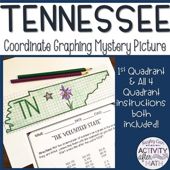 Tennessee Coordinate Graphing Mystery Picture First Quadrant & ALL 4 Quadrants