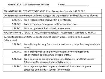 Tennessee Grade 1 ELA I Can Statements - New Standards 2017