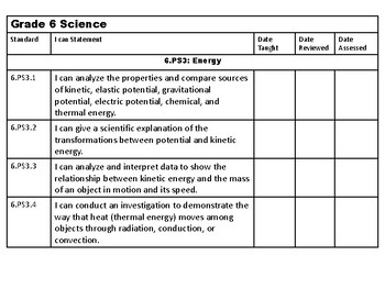 Tennessee Grade 6 Science I Can Statements New for 2018-2019