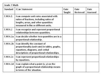 Tennessee Grade 7 Math I Can Statements - New Standards 2017
