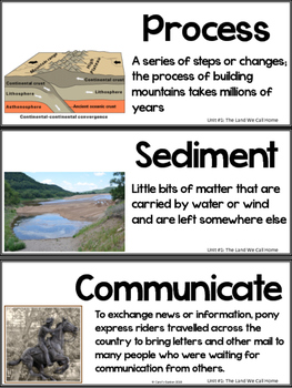 Tennessee History Vocabulary Cards Unit #1: The Land We Call Home