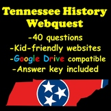 Tennessee History Webquest