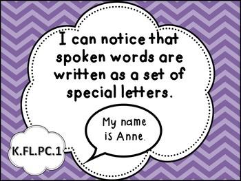 Tennessee Kindergarten ELA I Can Statements - New Standards 2017