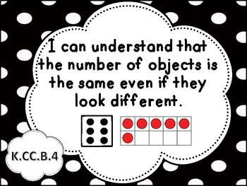 Tennessee Kindergarten Math I Can Statements - New Standards (2017)