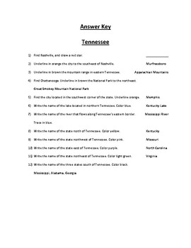 Tennessee Map Scavenger Hunt