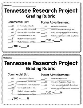Tennessee Project: Commercial & Poster {Tennessee Research Activity}