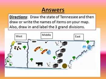 Tennessee Resources Products Powerpoint Map, Game and Writing assignment