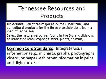 Tennessee Resources Products Powerpoint Map, Game and Writ