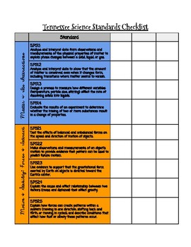 Tennessee Science Standards Checklist