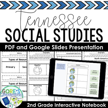Tennessee Social Studies 2nd Grade Interactive Notebook