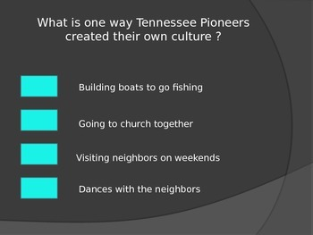 Tennessee Social Studies Interactive Powerpoint