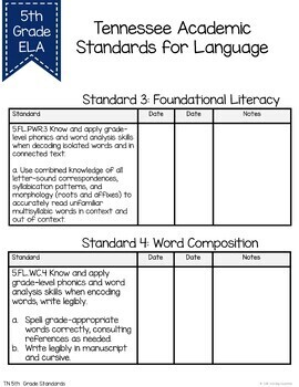 Tennessee Standards Checklist 5th Grade