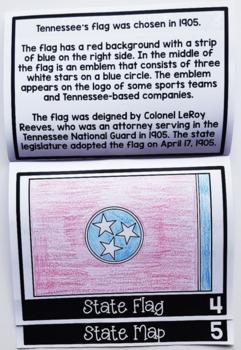 Tennessee State Flipbook