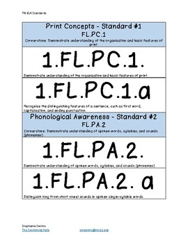 Tennessee (TN) English Language Arts (ELA) Standard Cards