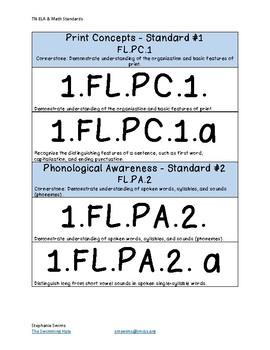 Tennessee (TN) English Language Arts (ELA)  and Math Standard Cards