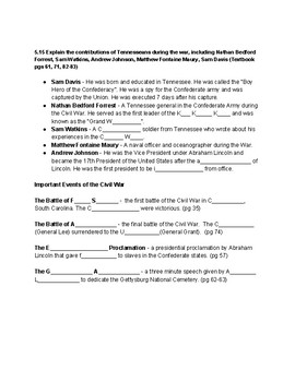 Tennessee Through Time Civil War - Important People and Events Study Guide/Test