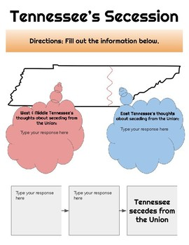Tennessee Through Times Grade 5 Ch. 1 Interactive Notebook