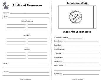 Tennessee Webquest Common Core Research Mini Book Activities