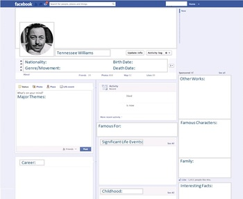 Tennessee Williams - Author Study - Profile and Social Media