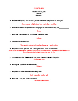 Tennessee Williams' The Glass Menagerie Reading Quiz Scenes 6-7