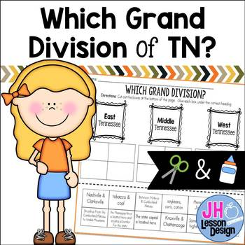 Tennessee's Three Grand Divisions: Cut and Paste Sorting Activity