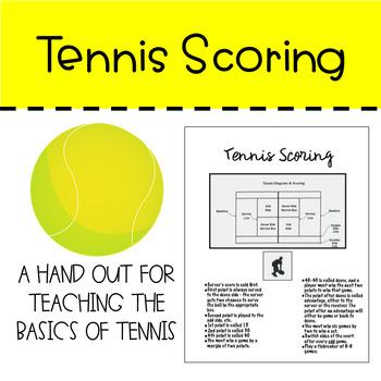 Tennis Scoring and Court Diagram