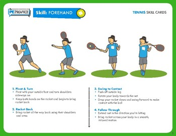 Tennis Skills Cards - The PE Project