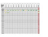 Tens Conversion, CKLA, Gradebook, Average Scores