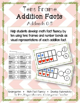 Tens Frame Addition Facts