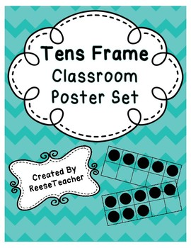 Tens Frame Posters
