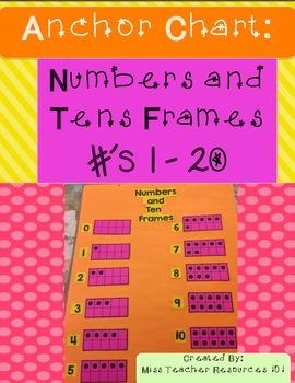 Tens Frames - Anchor Chart