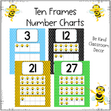 Tens Frames Number Posters - Be Kind Bee Themed