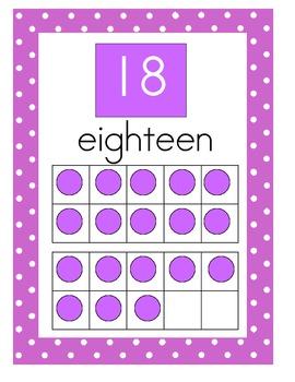 Tens Frames Posters Numbers 0-20