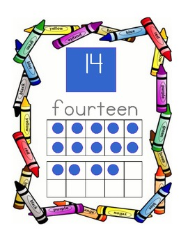 Tens Frames Posters- Numbers 1-20