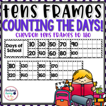Tens Frames {counting the days of school]