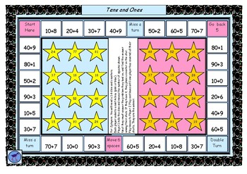 Tens Numbers Plus Maths Game.