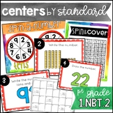 Tens and Ones Centers | 1.NBT.2