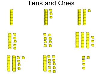 Tens and Ones Interactive Mimio