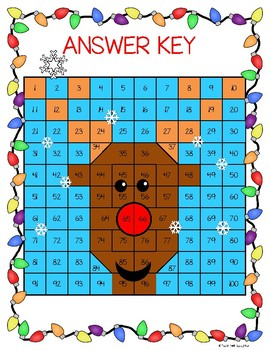 Tens and Ones Place Value Mystery Picture (Rudolph)