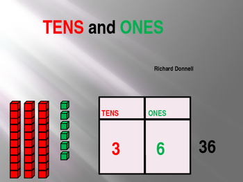 Tens and Ones with models
