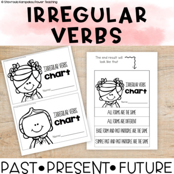 Simple Verb Tenses Posters and Printables