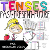 Verb Tenses Posters, Charts and Printables