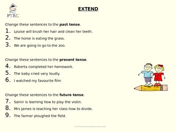 Tenses Teaching PowerPoint