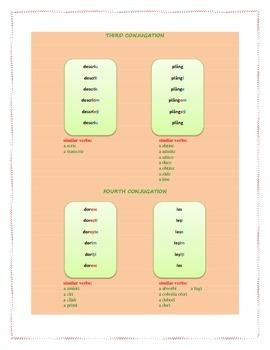 Tenses of the indicative (Romanian language)