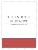 Tenses of the indicative (Romanian language)