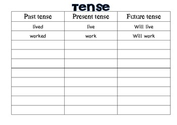 Tenses - working with words