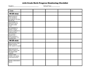 Tenth Grade AAA Math Checklist Progress Monitoring