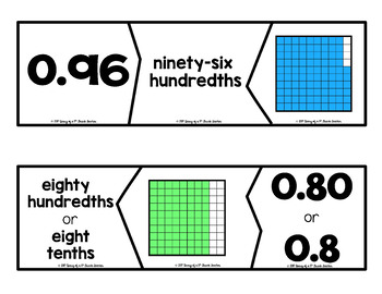 Tenths & Hundredths Decimal Match Up